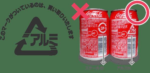 回収 アルミ 缶